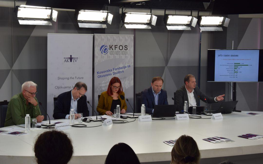 Poražavajući rezultati ovogodišnjeg istraživanja stavova Srba na Kosovu