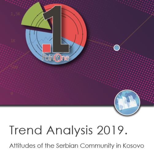 Analiza trendova 2019: stavovi srpske zajednice na Kosovu